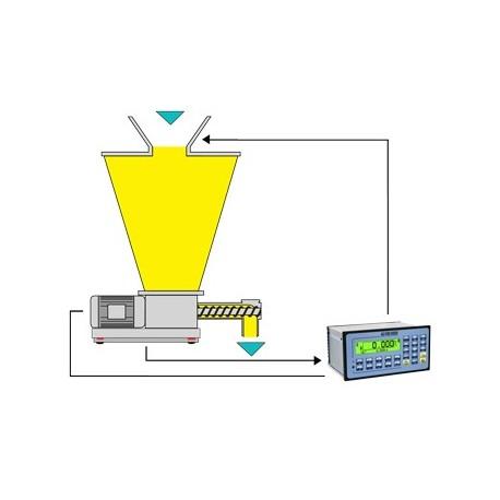 Solutii pentru 3590/CPWE E-LW